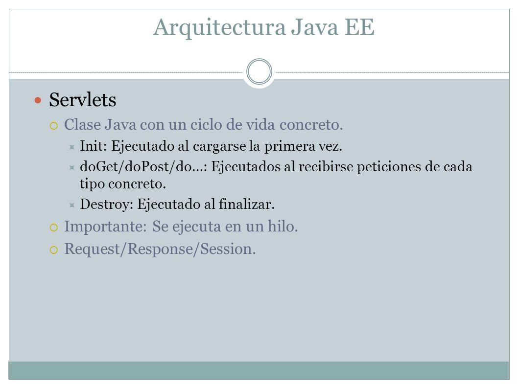 Arquitectura Java EE JSPs Al estilo de otros lenguajes, escribir código Java dentro de HTML.