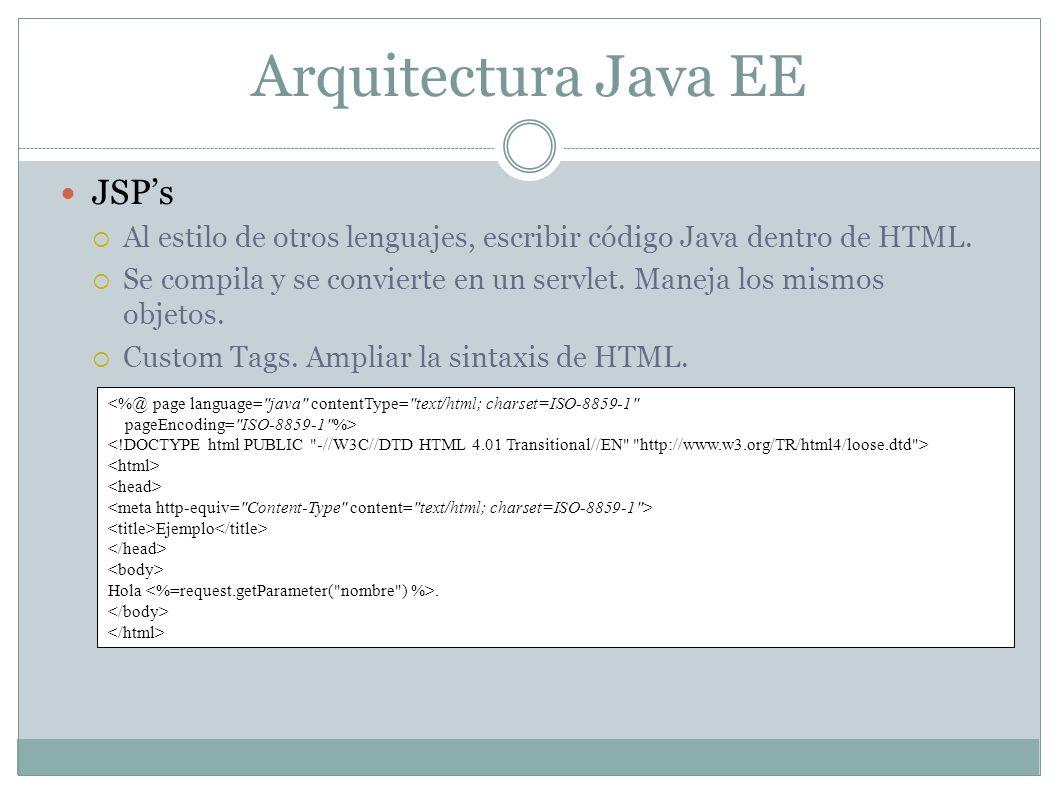 JSP: Declaraciones Como con los scriptlet, si queremos usar los caracteres %> , ponemos %\> .