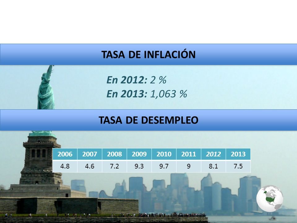 TASA DE INFLACIÓN En 2012: 2 % En 2013: 1,063 % TASA DE DESEMPLEO 20062007200820092010201120122013 4.84.67.29.39.798.17.5