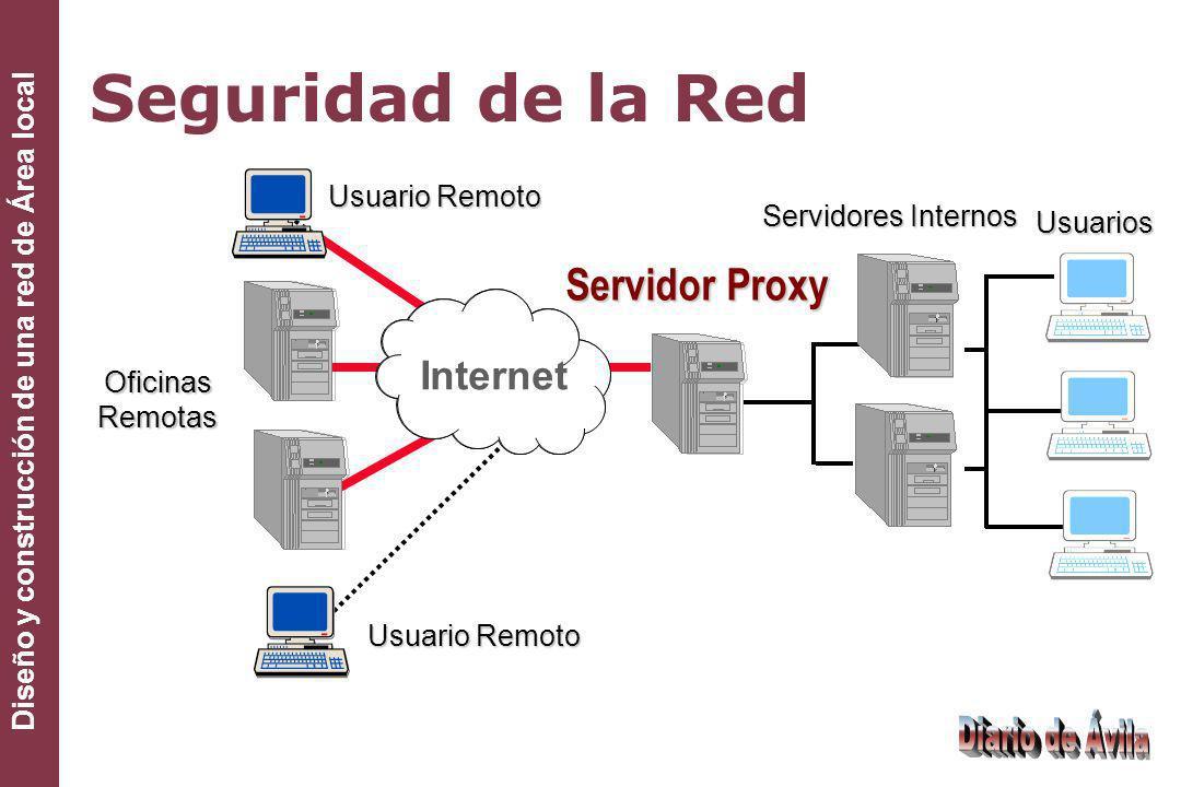 Diseño y construcción de una red de Área local Servidores Internos Usuario Remoto OficinasRemotas Internet Servidor Proxy Usuarios Internet Seguridad