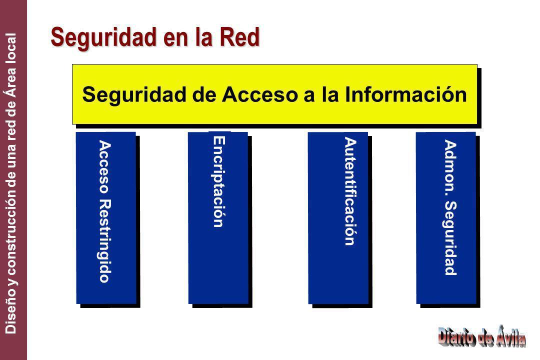 Diseño y construcción de una red de Área local Seguridad en la Red Seguridad de Acceso a la Información Admon. Seguridad Autentificación Encriptación
