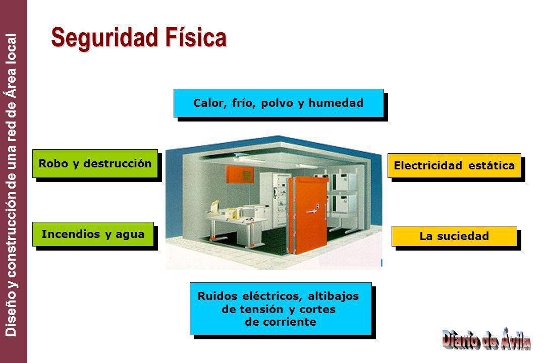 Diseño y construcción de una red de Área local Seguridad Física Electricidad estática Calor, frío, polvo y humedad Ruidos eléctricos, altibajos de ten