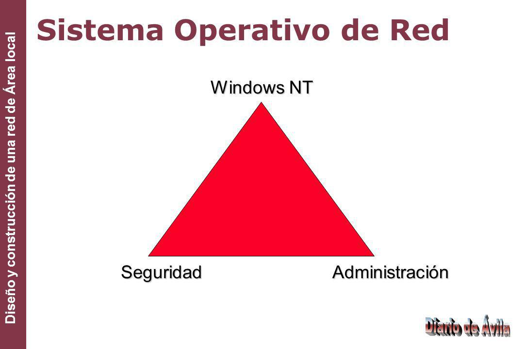 Diseño y construcción de una red de Área local Sistema Operativo de Red Windows NT SeguridadAdministración