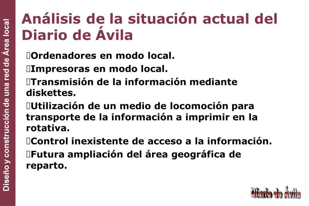 Diseño y construcción de una red de Área local Análisis de la situación actual del Diario de Ávila Ordenadores en modo local. Impresoras en modo local