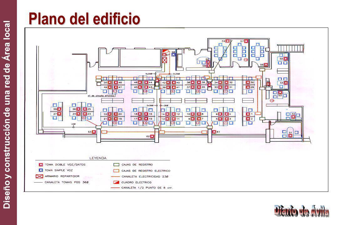 Diseño y construcción de una red de Área local Plano del edificio