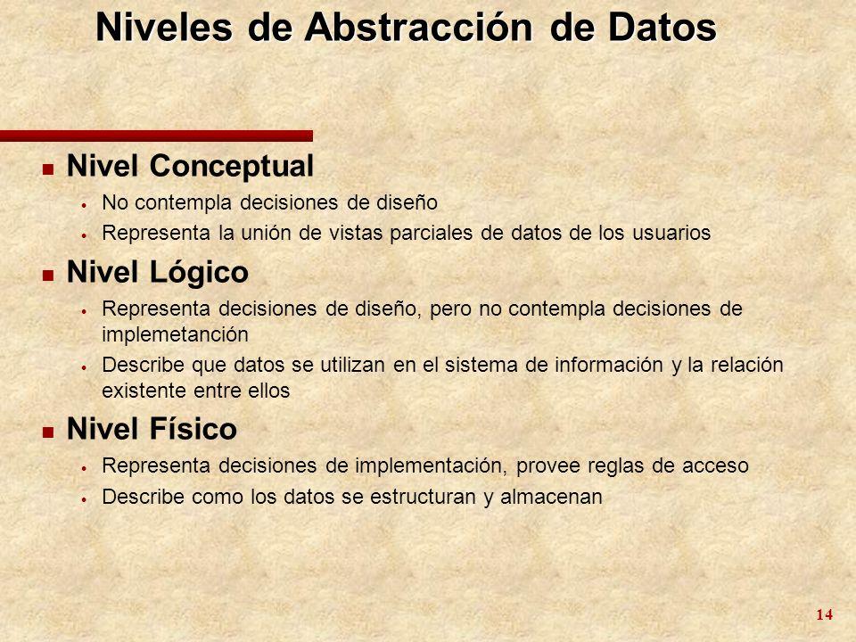 15 Relación con el Análisis funcional DFD DMD DD Especificación de Procesos Si entonces.......