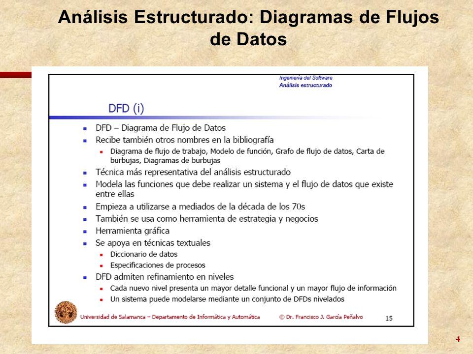 4 Análisis Estructurado: Diagramas de Flujos de Datos