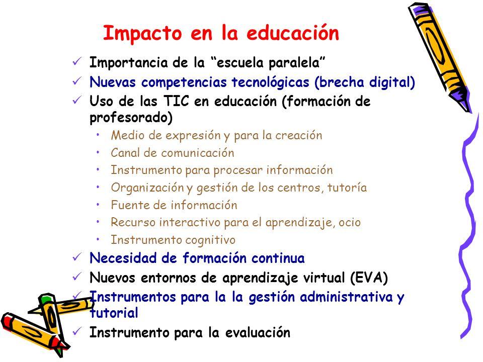 Impacto en la educación Importancia de la escuela paralela Nuevas competencias tecnológicas (brecha digital) Uso de las TIC en educación (formación de