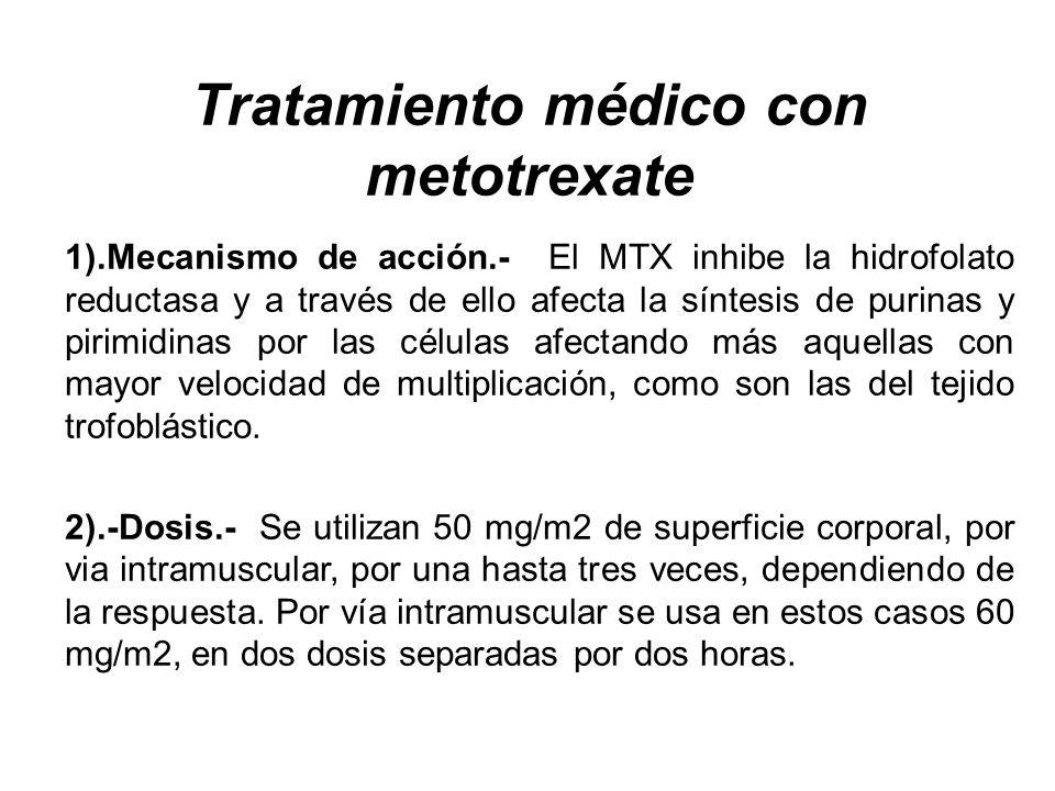 Tratamiento médico con metotrexate 1).Mecanismo de acción.- El MTX inhibe la hidrofolato reductasa y a través de ello afecta la síntesis de purinas y