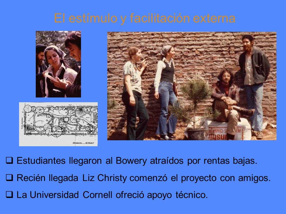 El estímulo y facilitación externa Estudiantes llegaron al Bowery atraídos por rentas bajas.