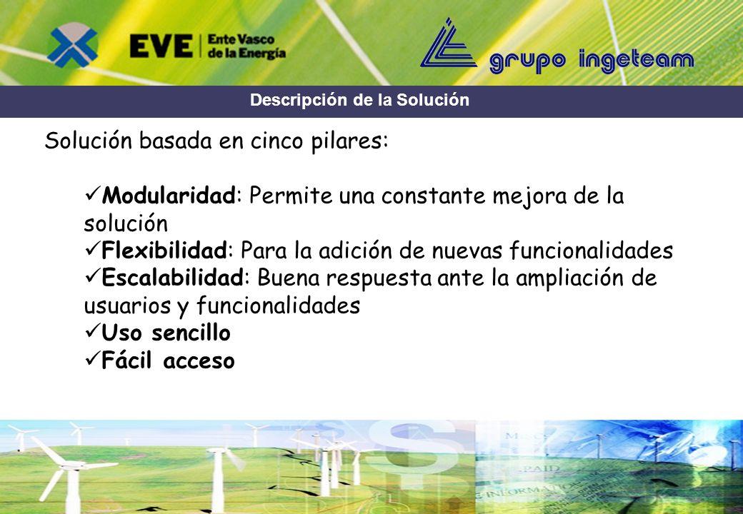 Duración 200620072008 Tareas principales Gestión del proyecto Estudio de la tecnología y necesidades Ingeniería básica de la solución Desarrollo de la