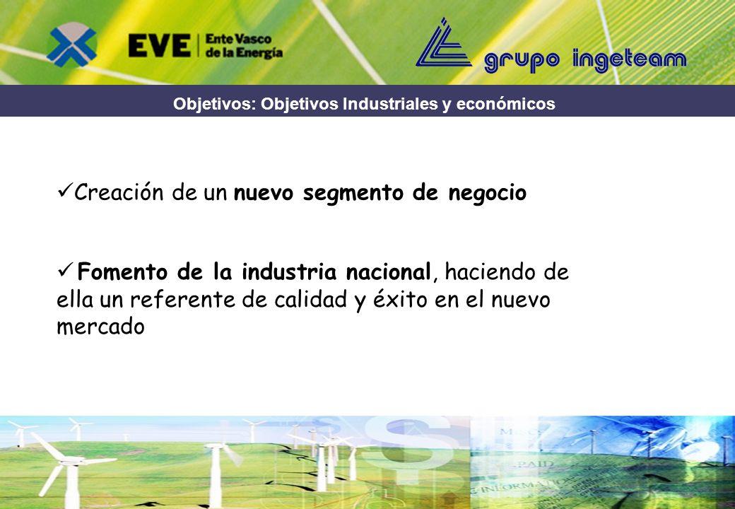 Objetivos: Objetivos tecnológicos y científicos Promoción de la e-inclusión y la e-asistencia Desarrollo de contenidos terapéutico-preventivos Desarro