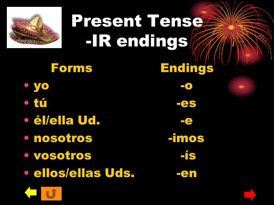 Ejercicio B Change the infinitive to agree with the indicated subject.