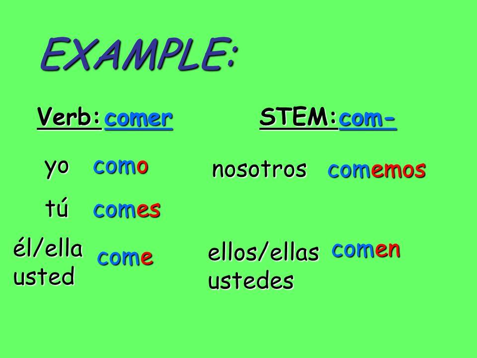 EXAMPLE: Verb:STEM: yo tú él/ellausted ellos/ellasustedes nosotros como escom com com com e emos en comercom-