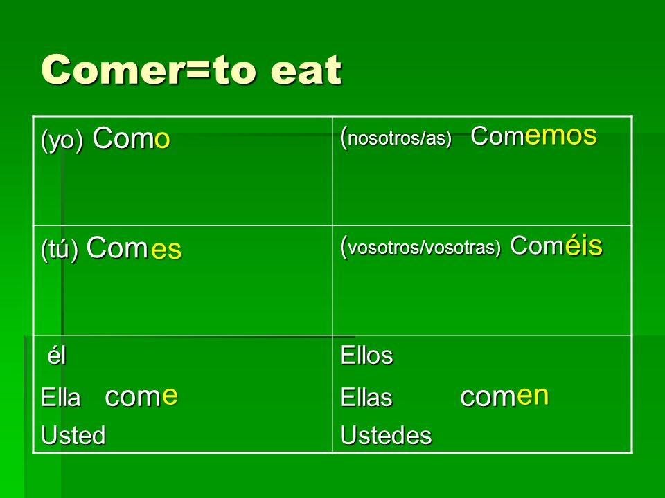 Comer=to eat (yo) Com ( nosotros/as) Com (tú) Com ( vosotros/vosotras) Com él él Ella com UstedEllos Ellas com Ustedes éis o es e emos en