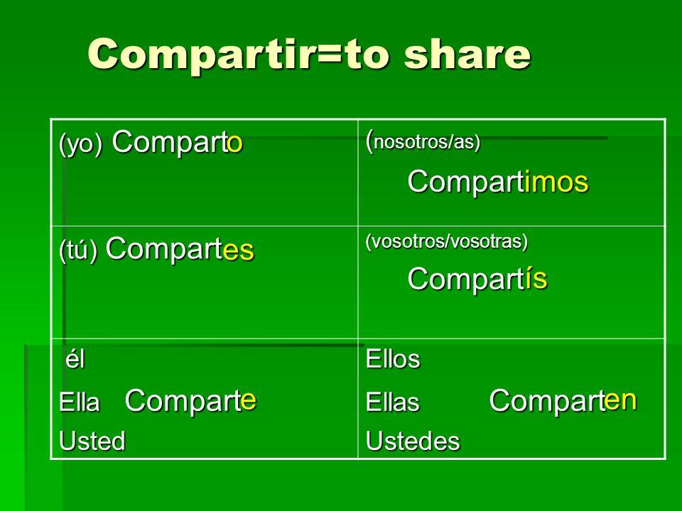 Compartir=to share (yo) Compart ( nosotros/as) Compart Compart (tú) Compart (vosotros/vosotras) Compart Compart él él Ella Compart UstedEllos Ellas Co