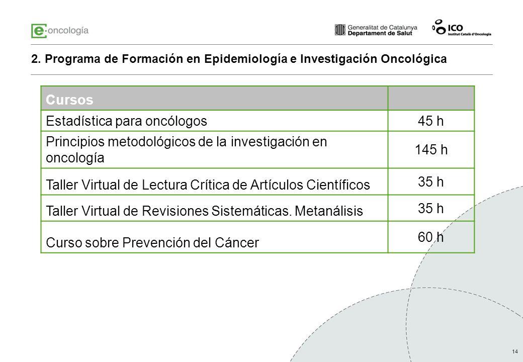 14 Cursos Estadística para oncólogos 45 h Principios metodológicos de la investigación en oncología 145 h Taller Virtual de Lectura Crítica de Artícul