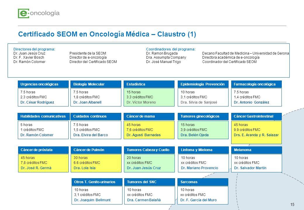Certificado SEOM en Oncología Médica – Claustro (1) 15 Directores del programa: Dr. Juan Jesús CruzPresidente de la SEOM Dr. F. Xavier BoschDirector d