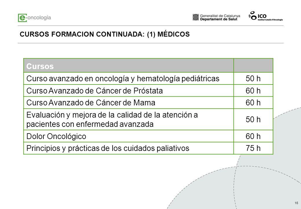 16 CURSOS FORMACION CONTINUADA: (1) MÉDICOS Cursos Curso avanzado en oncología y hematología pediátricas 50 h Curso Avanzado de Cáncer de Próstata 60