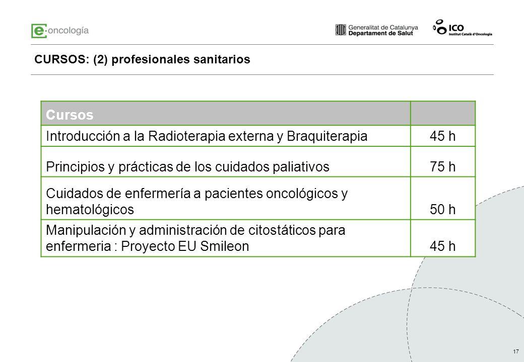 17 CURSOS: (2) profesionales sanitarios Cursos Introducción a la Radioterapia externa y Braquiterapia45 h Principios y prácticas de los cuidados palia