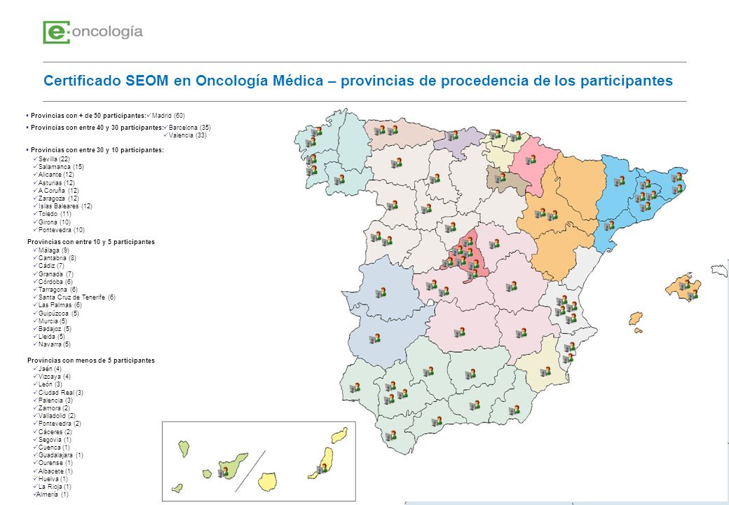 Certificado SEOM en Oncología Médica – provincias de procedencia de los participantes Provincias con + de 50 participantes: Madrid (60) Provincias con