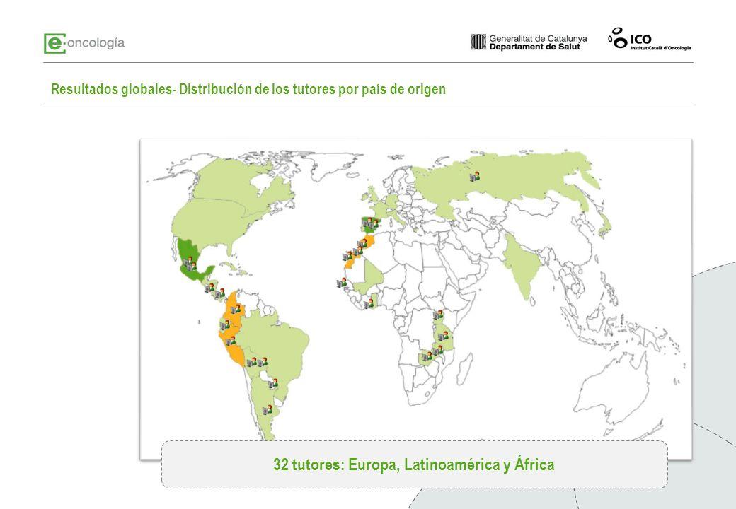 32 tutores: Europa, Latinoamérica y África Resultados globales- Distribución de los tutores por país de origen