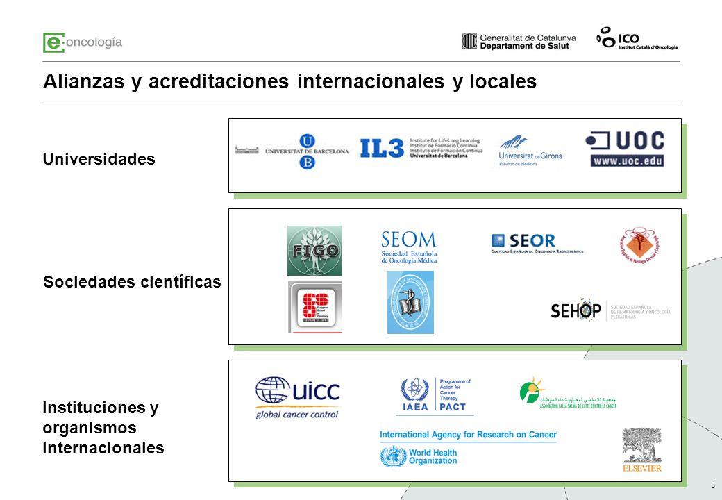5 Alianzas y acreditaciones internacionales y locales Universidades Instituciones y organismos internacionales Sociedades científicas