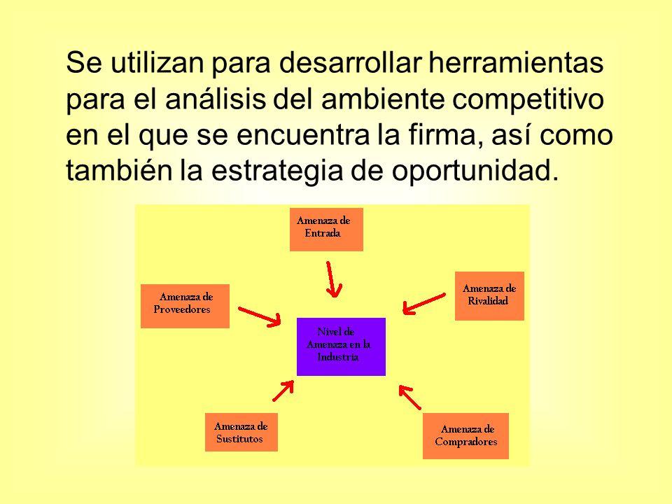 Se utilizan para desarrollar herramientas para el análisis del ambiente competitivo en el que se encuentra la firma, así como también la estrategia de