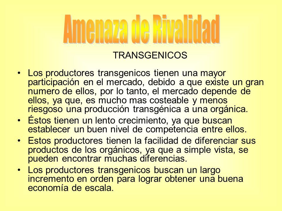 Los productos transgenicos están sustituyendo a los orgánicos debido a su cantidad de producción y a su buena imagen, incluyendo también el menor precio.