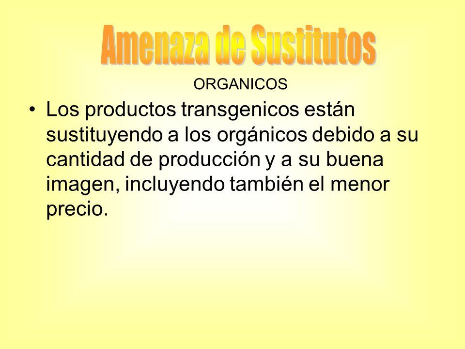 Los productos transgenicos están sustituyendo a los orgánicos debido a su cantidad de producción y a su buena imagen, incluyendo también el menor prec