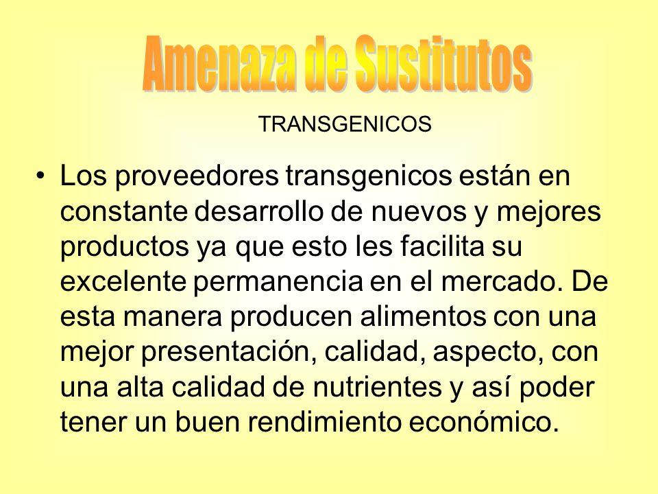 Los proveedores transgenicos están en constante desarrollo de nuevos y mejores productos ya que esto les facilita su excelente permanencia en el merca