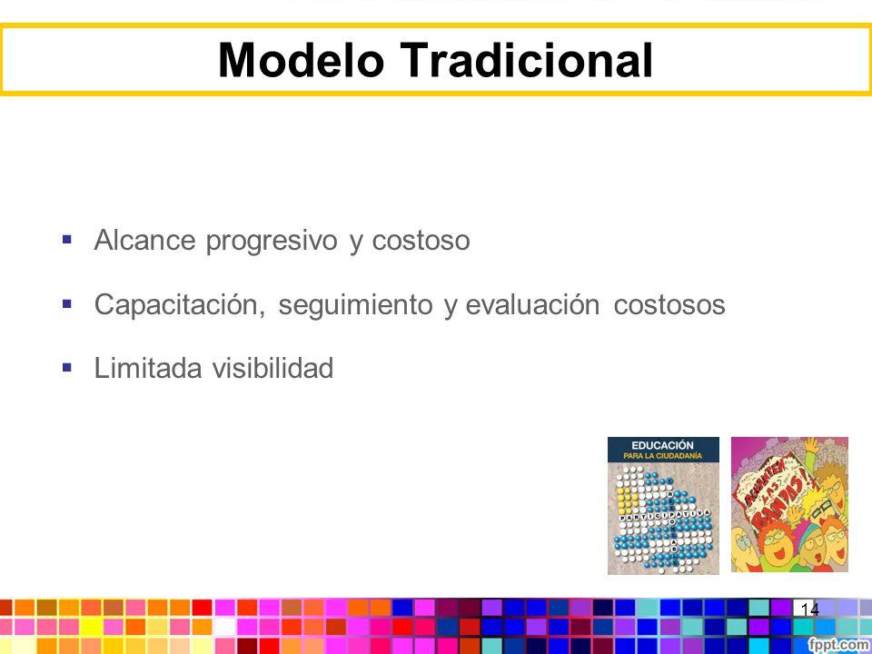 Alcance progresivo y costoso Capacitación, seguimiento y evaluación costosos Limitada visibilidad Modelo Tradicional 14