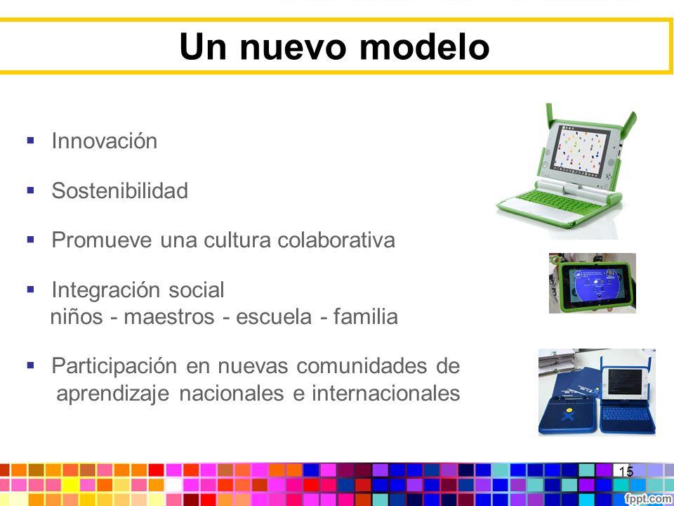 Innovación Sostenibilidad Promueve una cultura colaborativa Integración social niños - maestros - escuela - familia Participación en nuevas comunidade