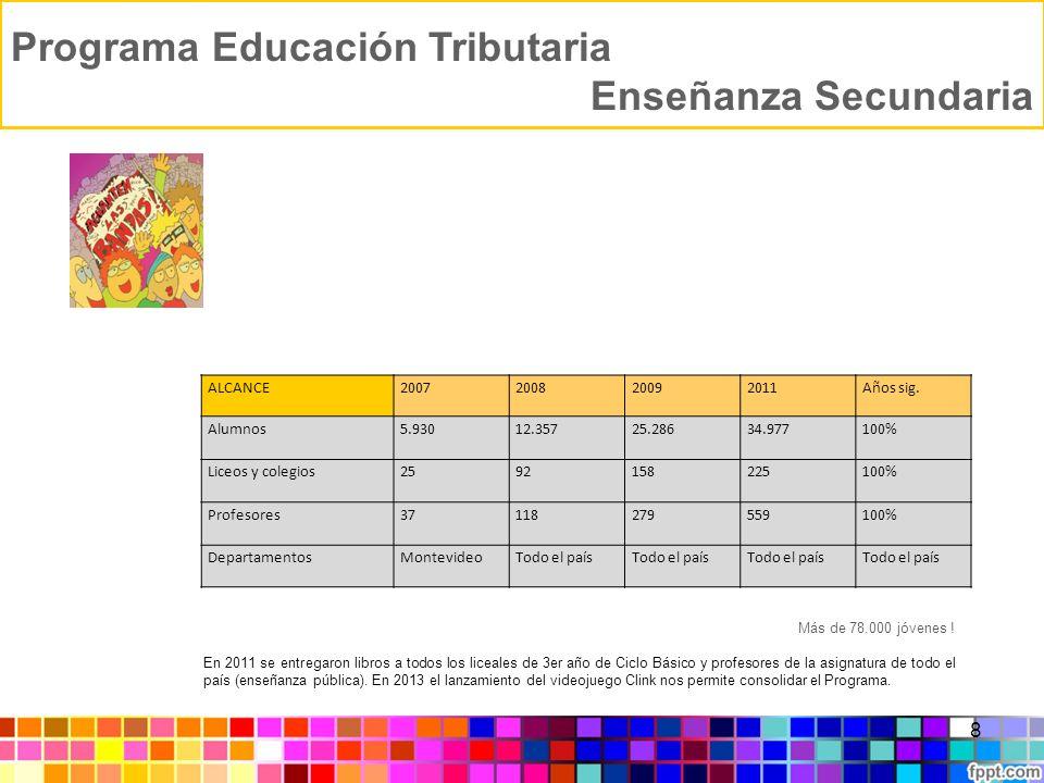 Programa Educación Tributaria Enseñanza Secundaria 8 ALCANCE2007200820092011Años sig. Alumnos5.93012.35725.28634.977100% Liceos y colegios259215822510