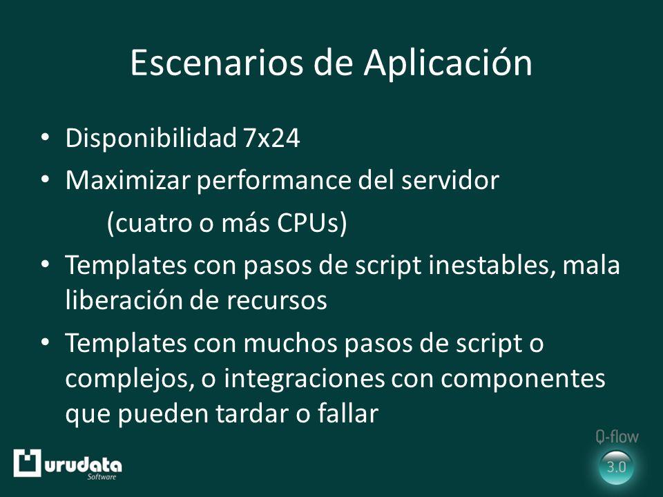 Escenarios de Aplicación Disponibilidad 7x24 Maximizar performance del servidor (cuatro o más CPUs) Templates con pasos de script inestables, mala liberación de recursos Templates con muchos pasos de script o complejos, o integraciones con componentes que pueden tardar o fallar