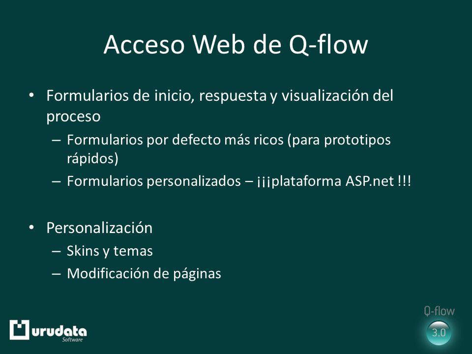 Acceso Web de Q-flow Formularios de inicio, respuesta y visualización del proceso – Formularios por defecto más ricos (para prototipos rápidos) – Formularios personalizados – ¡¡¡plataforma ASP.net !!.
