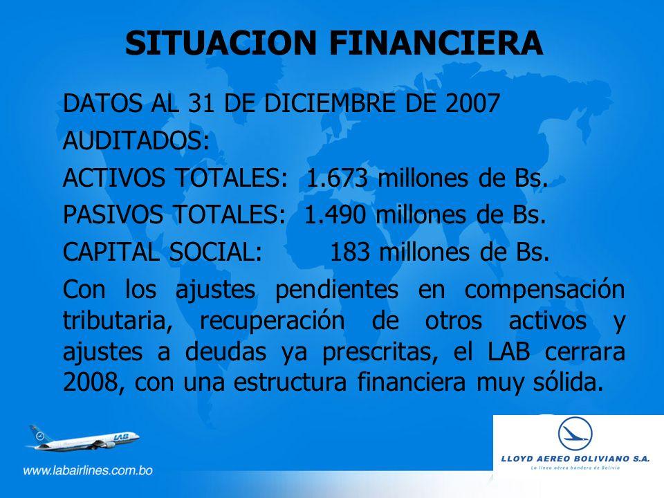 SITUACION FINANCIERA DATOS AL 31 DE DICIEMBRE DE 2007 AUDITADOS: ACTIVOS TOTALES: 1.673 millones de Bs. PASIVOS TOTALES: 1.490 millones de Bs. CAPITAL