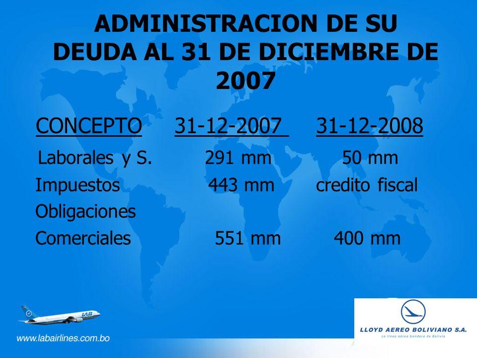 ADMINISTRACION DE SU DEUDA AL 31 DE DICIEMBRE DE 2007 CONCEPTO 31-12-2007 31-12-2008 Laborales y S. 291 mm 50 mm Impuestos 443 mm credito fiscal Oblig