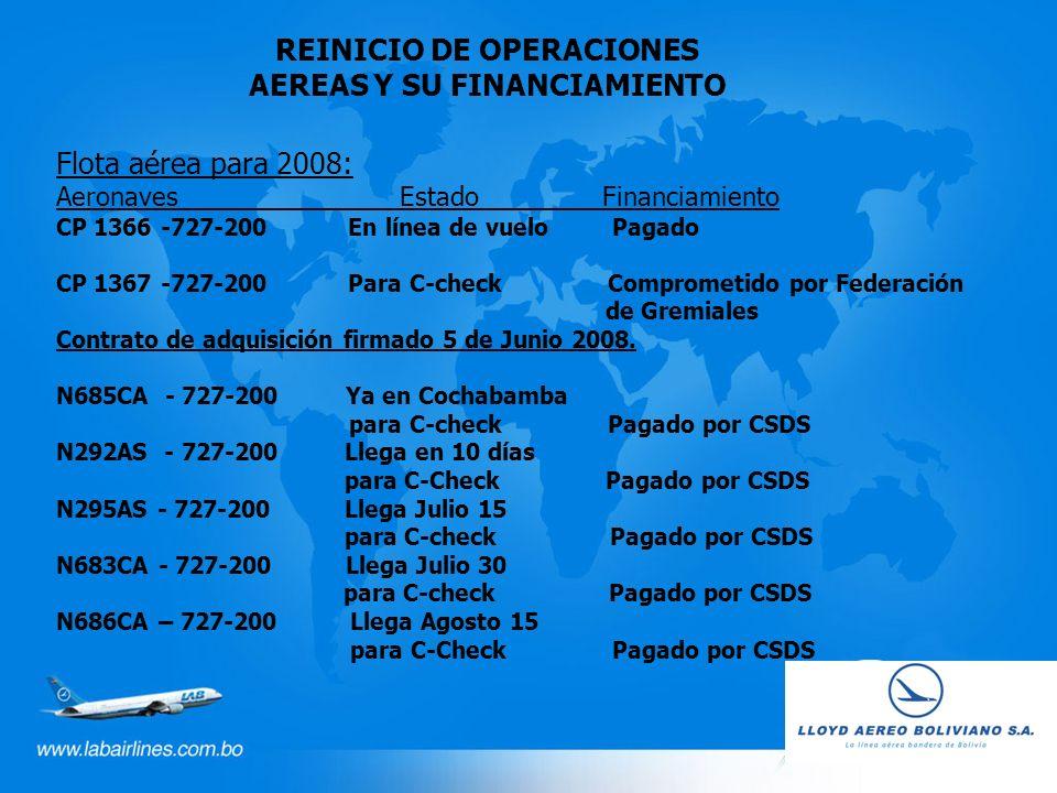 REINICIO DE OPERACIONES AEREAS Y SU FINANCIAMIENTO Flota aérea para 2008: Aeronaves Estado Financiamiento CP 1366 -727-200 En línea de vuelo Pagado CP