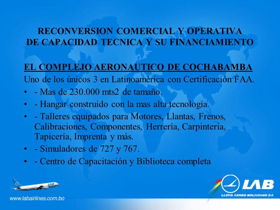 RECONVERSION COMERCIAL Y OPERATIVA DE CAPACIDAD TECNICA Y SU FINANCIAMIENTO EL COMPLEJO AERONAUTICO DE COCHABAMBA Uno de los únicos 3 en Latinoamérica con Certificación FAA.