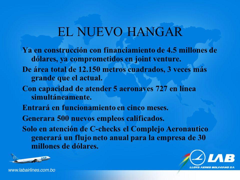EL NUEVO HANGAR Ya en construcción con financiamiento de 4.5 millones de dólares, ya comprometidos en joint venture. De área total de 12.150 metros cu