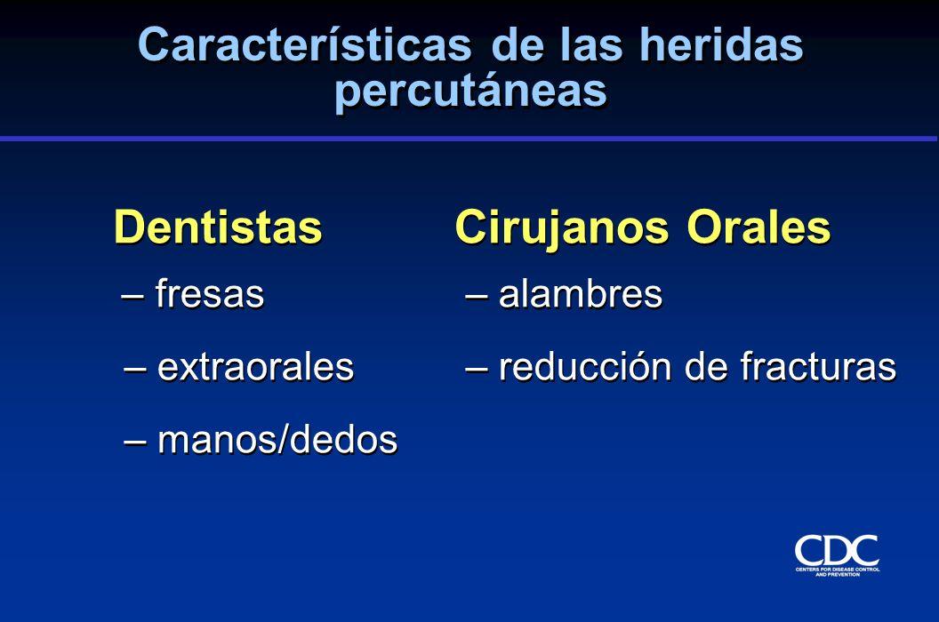 DentistasCirujanos Orales – fresas – alambres – extraorales – reducción de fracturas – manos/dedos DentistasCirujanos Orales – fresas – alambres – ext