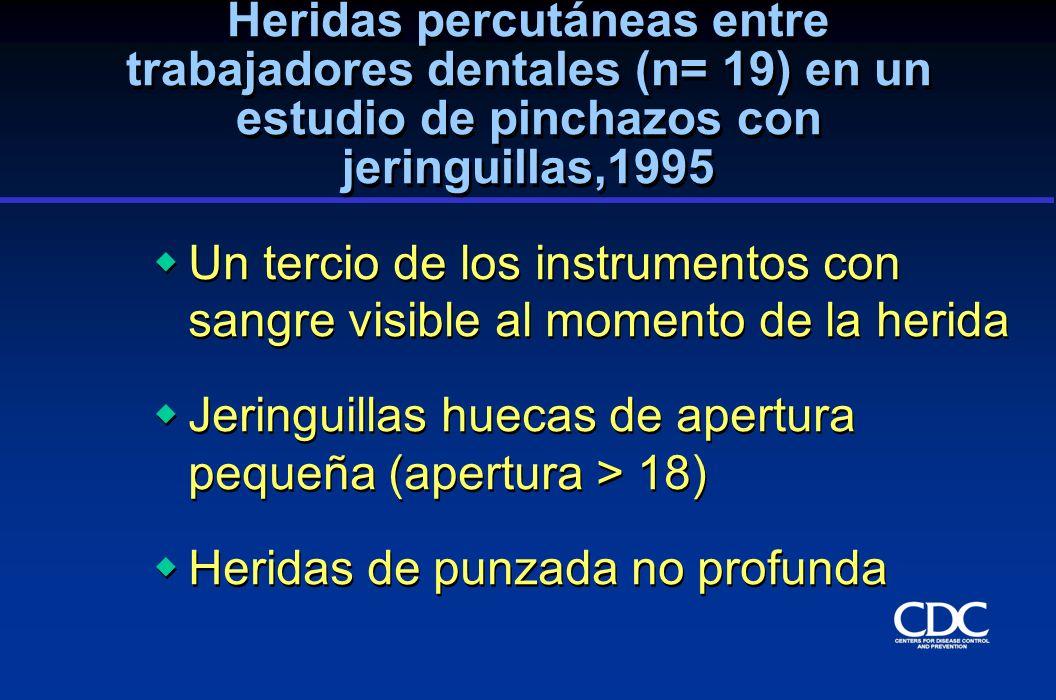 Heridas percutáneas entre trabajadores dentales (n= 19) en un estudio de pinchazos con jeringuillas,1995 Un tercio de los instrumentos con sangre visi