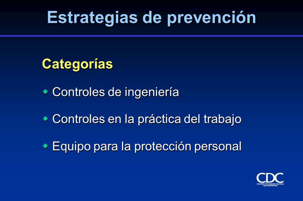 Estrategias de prevención Categorías Controles de ingeniería Controles en la práctica del trabajo Equipo para la protección personal Categorías Contro