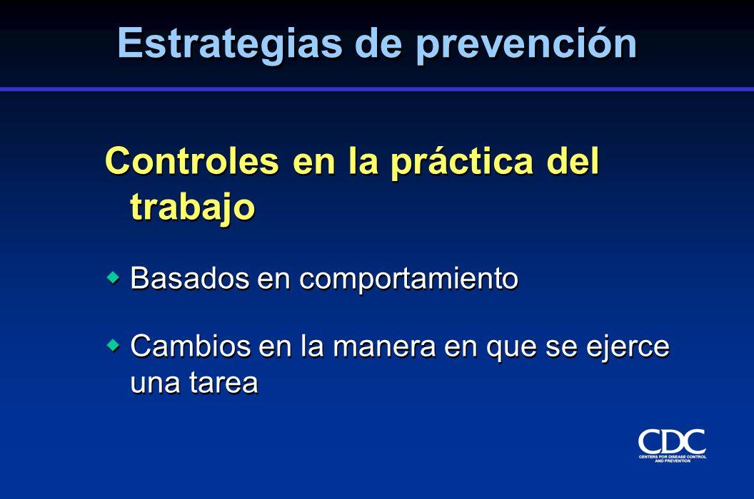 Controles en la práctica del trabajo Basados en comportamiento Cambios en la manera en que se ejerce una tarea Controles en la práctica del trabajo Ba