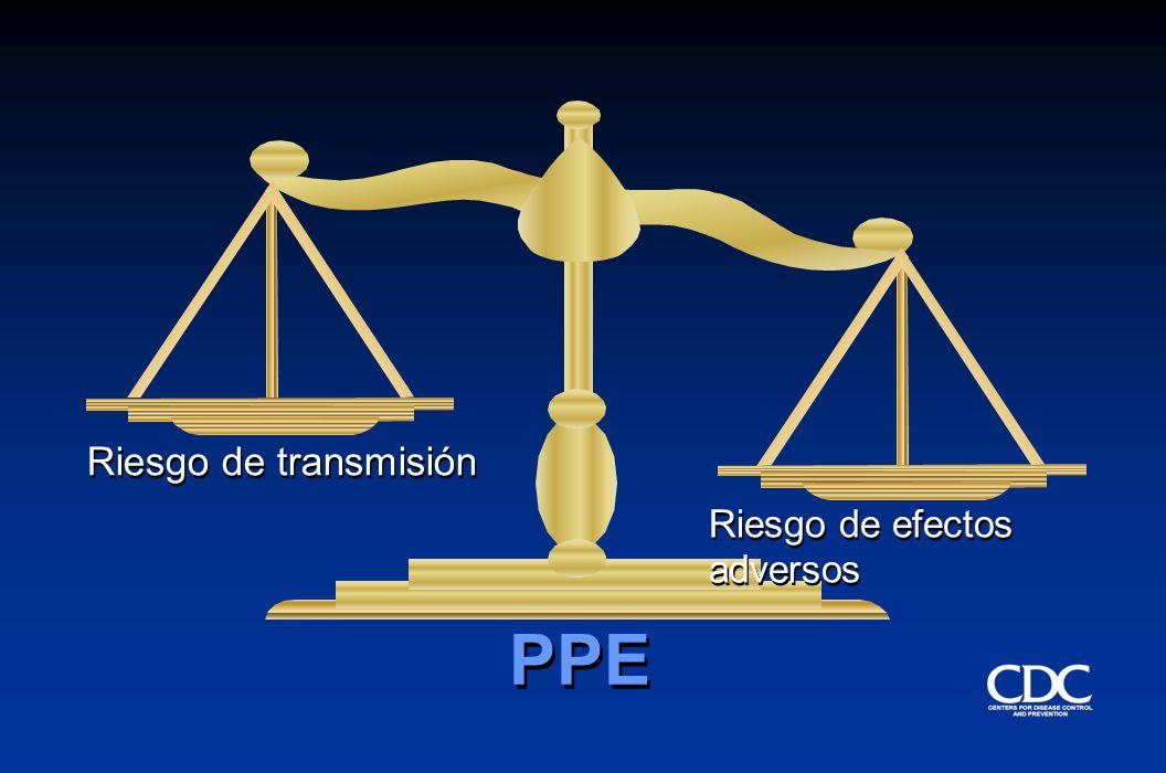 PPE Riesgo de efectos adversos Riesgo de transmisión