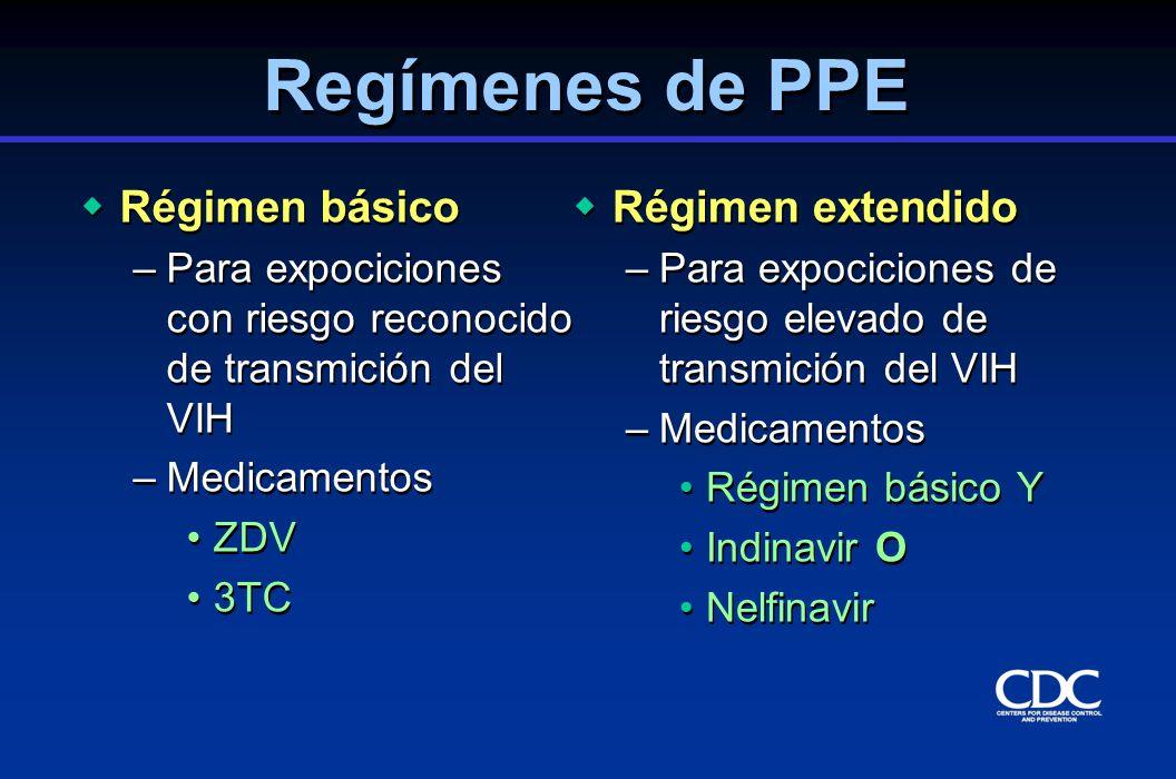 Regímenes de PPE Régimen básico –Para expociciones con riesgo reconocido de transmición del VIH –Medicamentos ZDV 3TC Régimen básico –Para expocicione