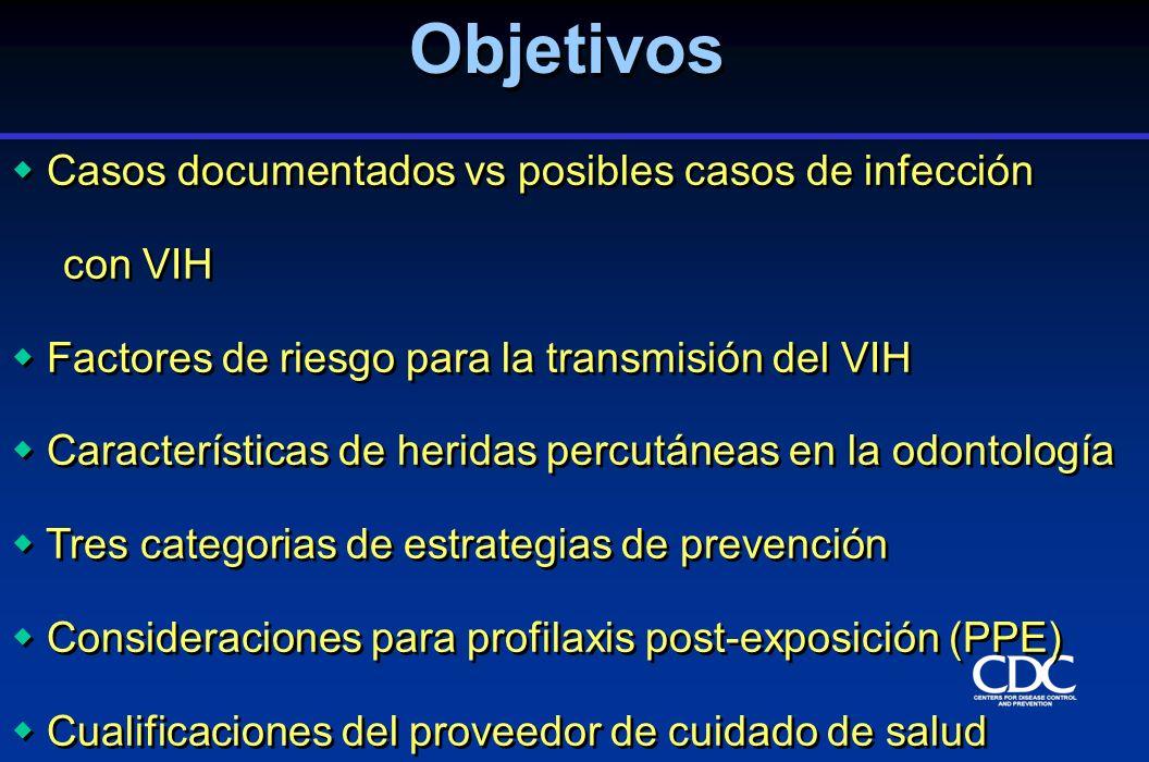 Casos documentados vs posibles casos de infección con VIH Factores de riesgo para la transmisión del VIH Características de heridas percutáneas en la