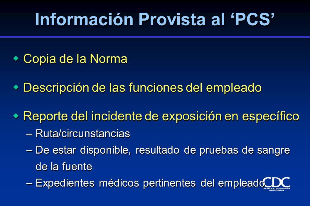 Copia de la Norma Descripción de las funciones del empleado Reporte del incidente de exposición en específico – Ruta/circunstancias – De estar disponi