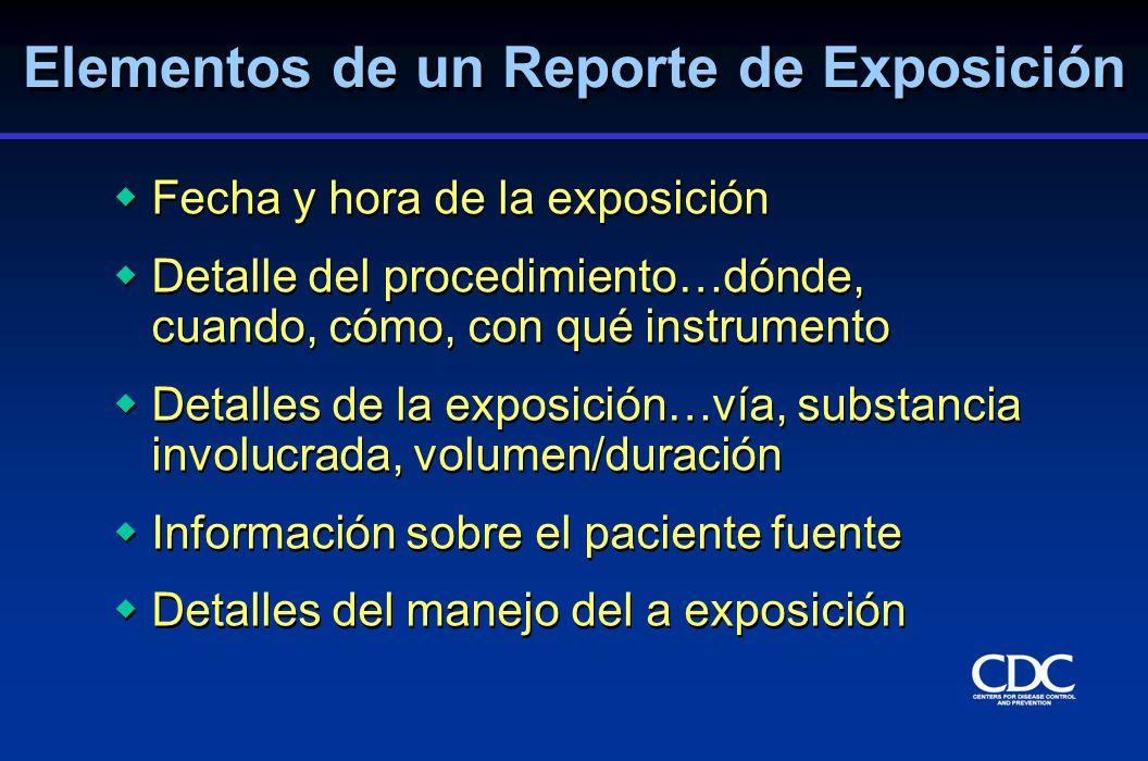 Elementos de un Reporte de Exposición Fecha y hora de la exposición Detalle del procedimiento…dónde, cuando, cómo, con qué instrumento Detalles de la